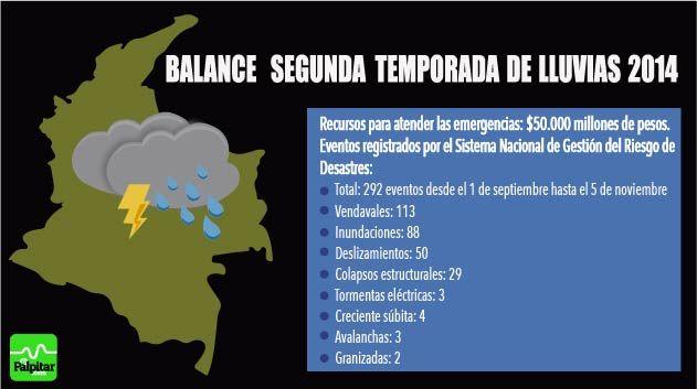 Balance de lluvias2014 (1)