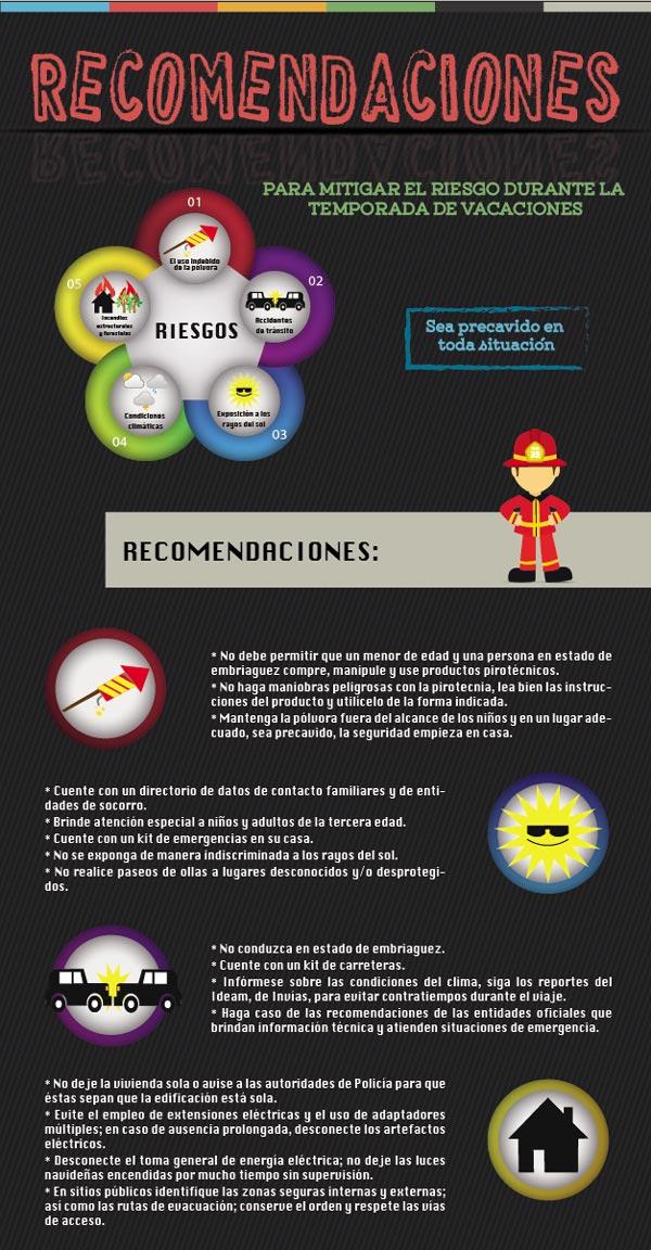 Infografía_Riesgo2014_El_Palpitar