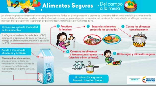 salud_infografia