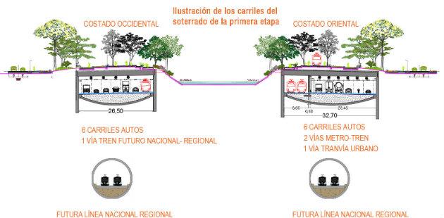 Prepliegos_ParquedelRío