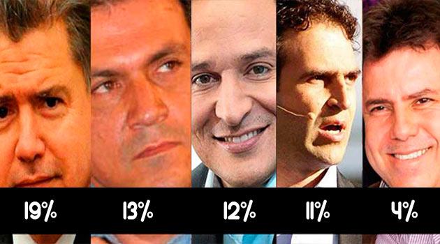 encuesta candidatos alcaldia2