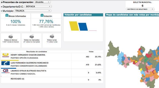 Imagen: Captura de pantalla