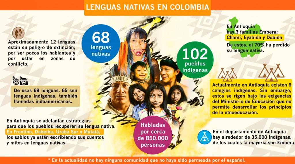 Infografia-indigenas-1800x1000