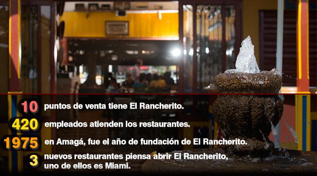 Rancherito