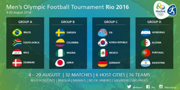 sorteo_fútbol_olímpico