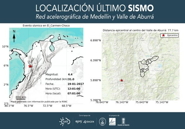 sismo_siata