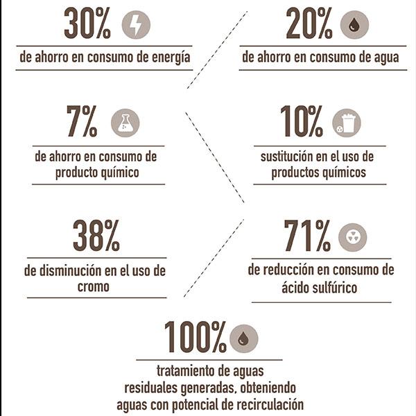 Infografía_Planta_Amagá