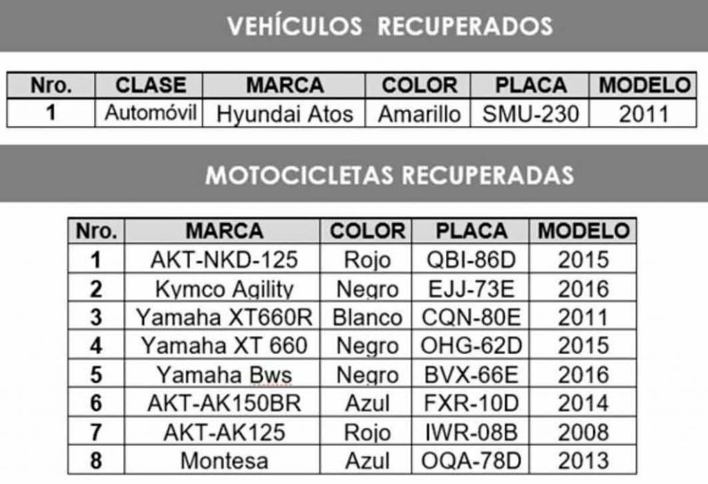 Vehiculos_recuperados_El_Palpitar