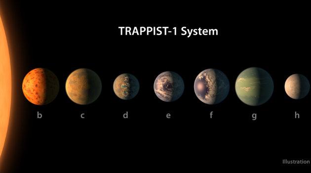 trappist_sistema_planetas